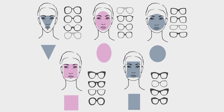 Welke vorm bril past bij mijn gezicht?